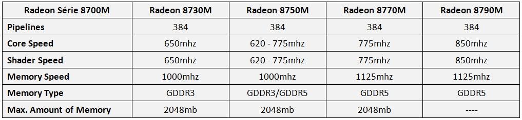 Radeon 8700M
