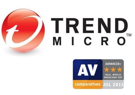 trend_micro_titanium_internet_security