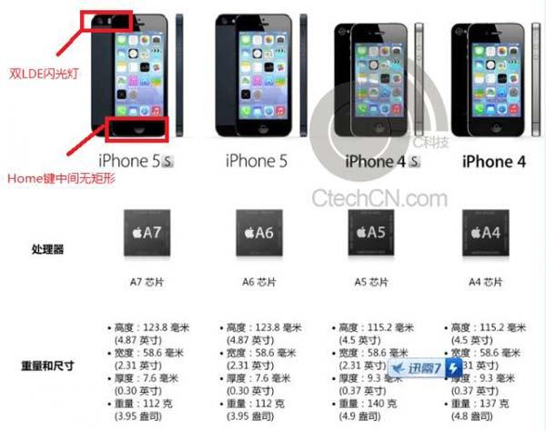 iphone 5s spec