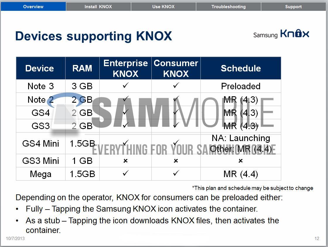 Samsung-KNOX-GALAXY-Android-4.4