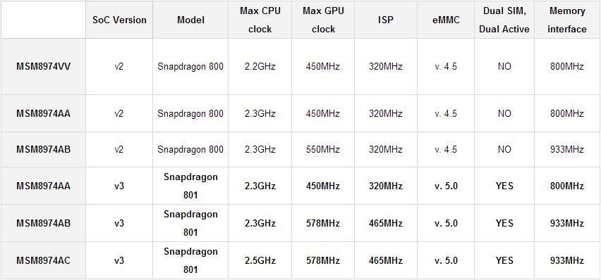 SnapDragon-800-e-801---800