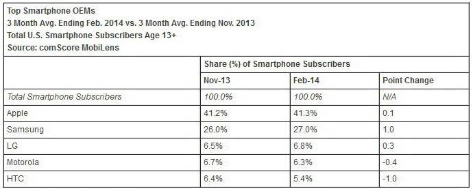 Smartphone_OEMs
