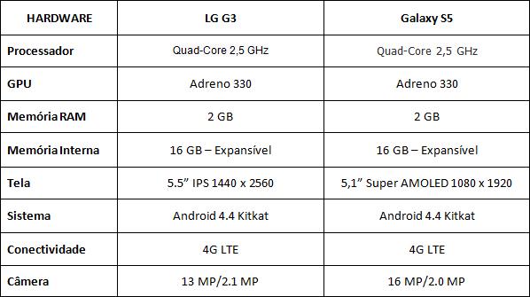 G3xS5