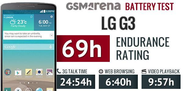 battest-g3