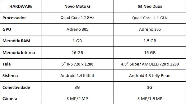 motogxs3