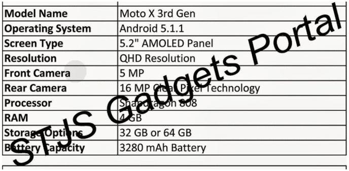 Moto X 3