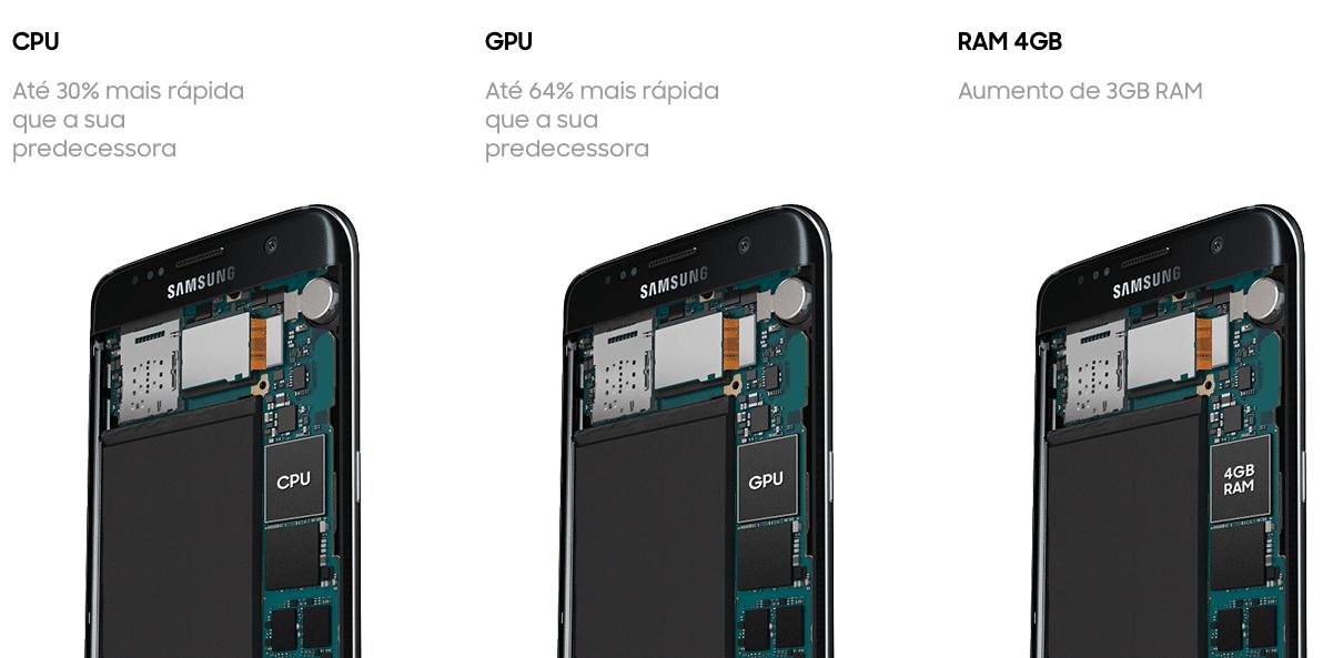 S7 hardware