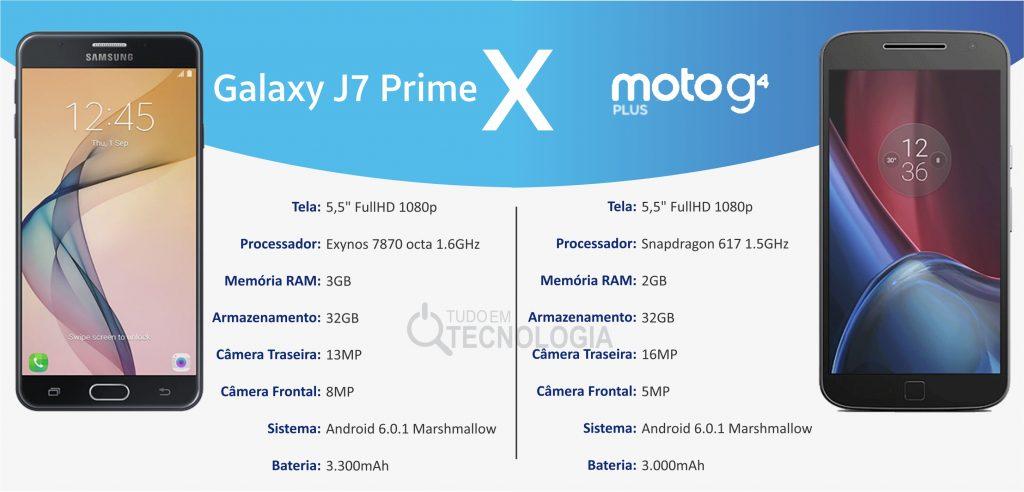 bb9e2abb64 Galaxy J7 Prime x Moto G4 Plus – Tudo em Tecnologia