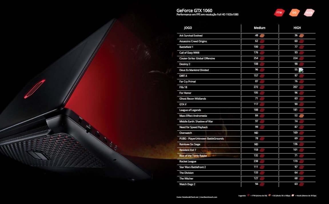 Samsung OdysseyNP800G5H-XG4BR